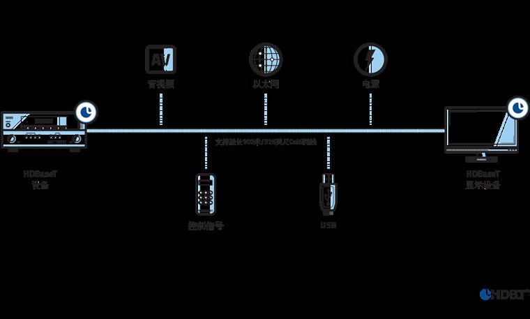 2016-01-HDB-0886-p-Diagram-Chinese_R1-01